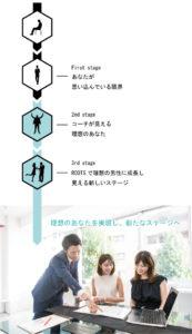 名古屋婚活スクールROOTSコーチ紹介スマホ